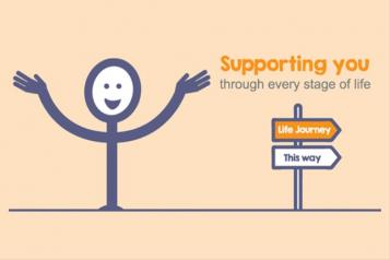 Better Care Together 'supporting you through every stage of life'