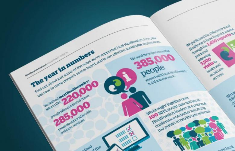 Close up image of Healthwatch England's annual report for 2017/18